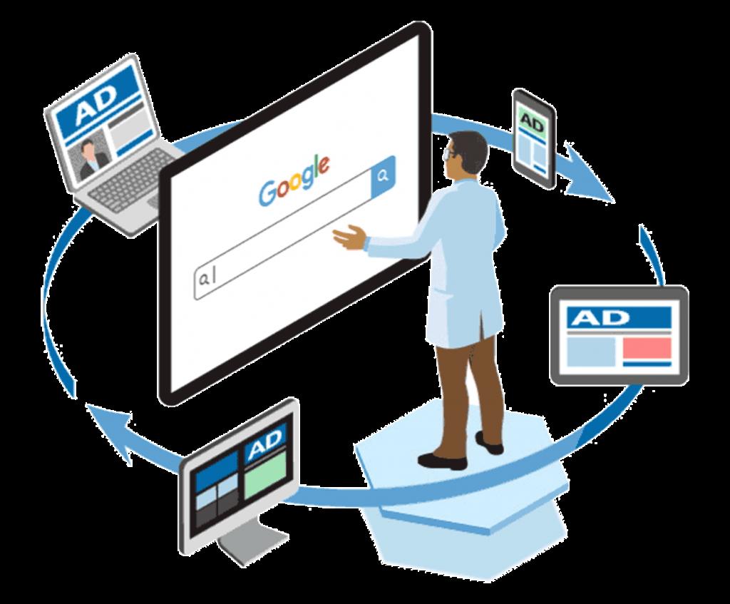 Avença de Marketing Digital: Google Ads